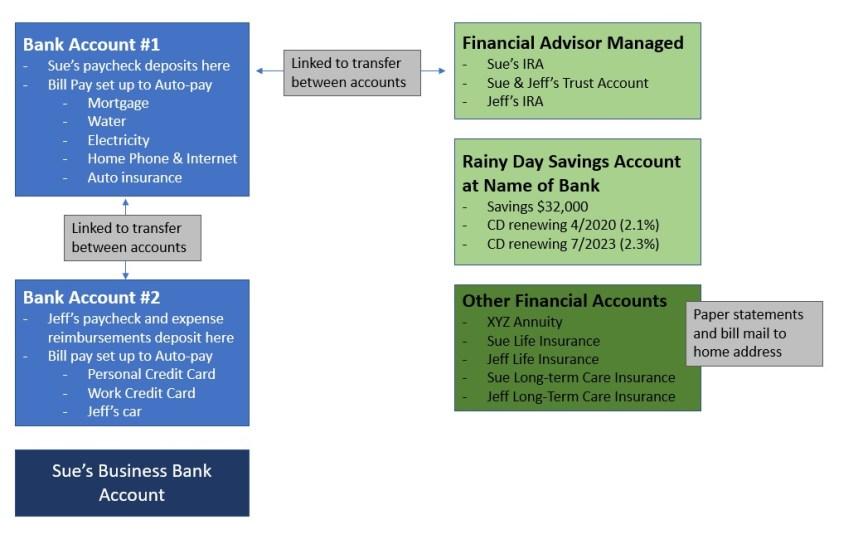financialMap