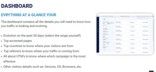 SPYSession Lifetime Deal : Your Visitor Analytics