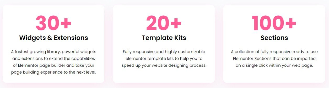 Mighty Addons Lifetime Deal For Elementor Widgets & Templates