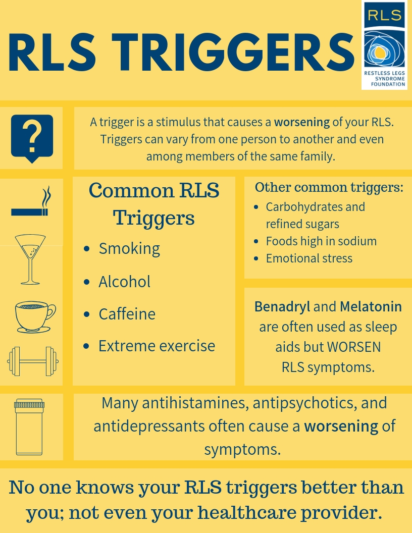 Image result for Restless legs syndrome