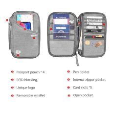 Travel Document Organizer Bag 2