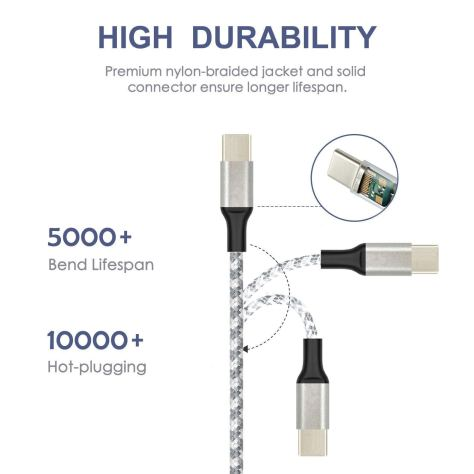 USB Type C Cable 3Pack 2