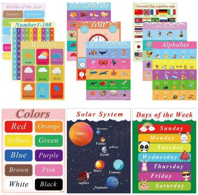 Amazon : 12 Pieces Educational Preschool Poster Just $7.49 W/50% Off Coupon (Reg : $13.99) (As of 1/16/2020 6.01 PM CST)