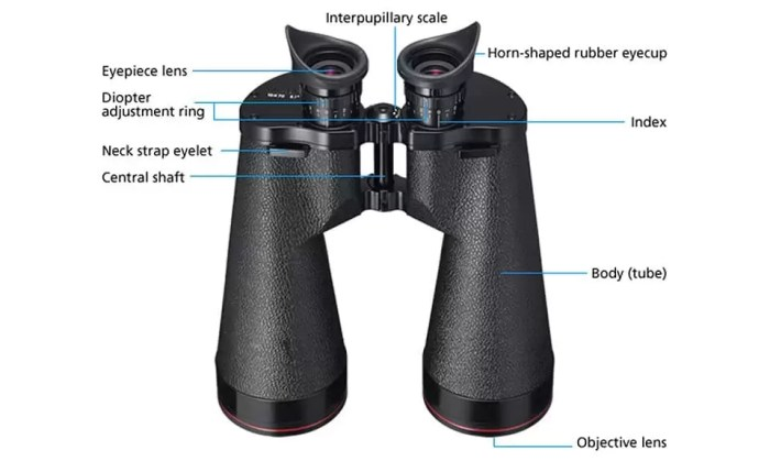 How to look through binocular with glasses
