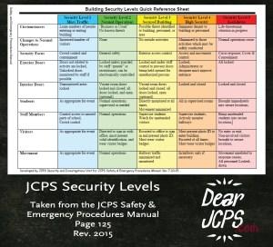 SecurityDJ