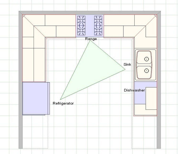 plan cuisine en u ouverte et triangle d activit frigo cuisinire - Cuisine En U Plan