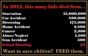 Want to save children? Feed them