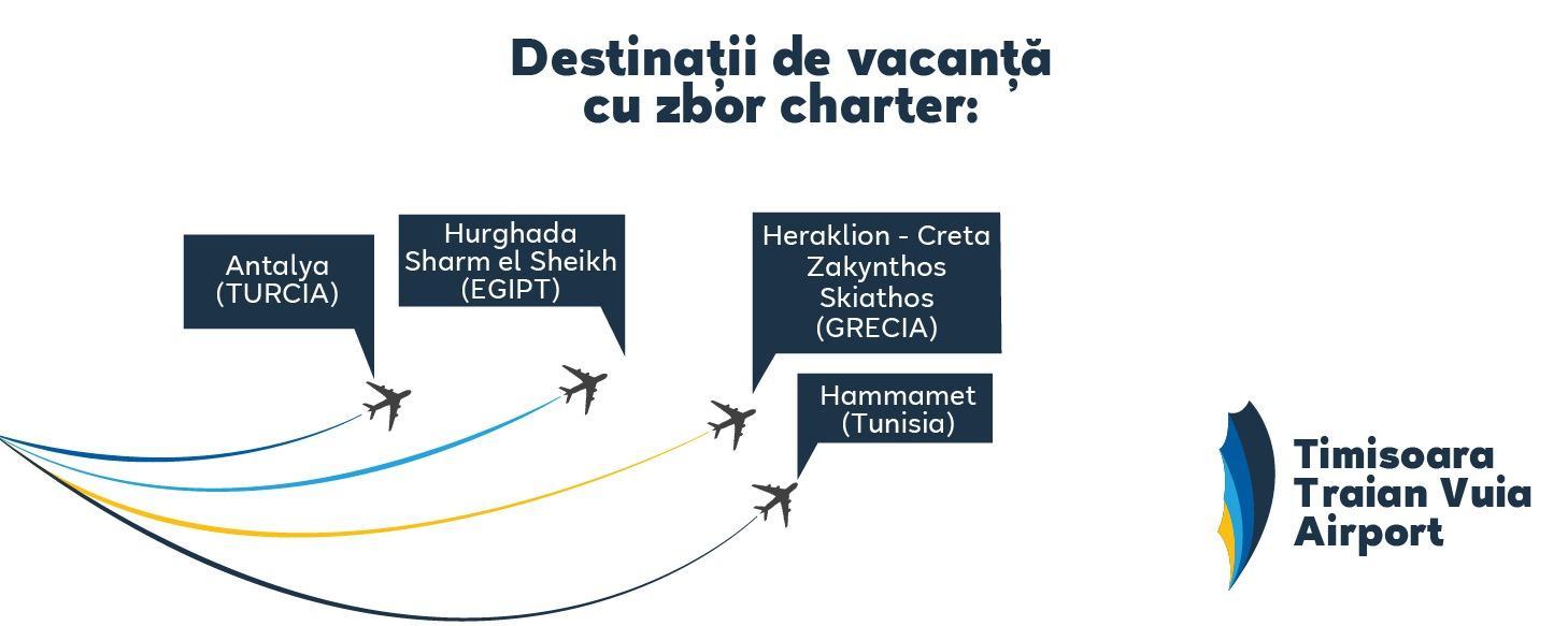 Aeroportul International Timisoara - 700px