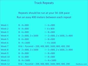 TrackRepeats