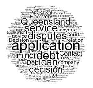 QCAT Applications Appeal applications Respondent applications in QCAT