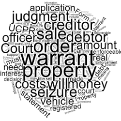Enforcement Warrant for Seizure and Sale of Property