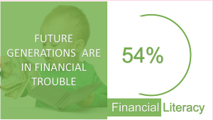 kids and money lessons Future Generations Are in Financial Trouble