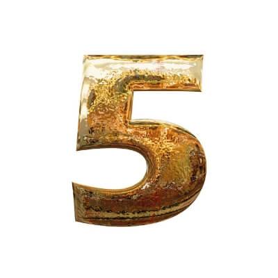5 meest gelezen artikelen #DeBudgetman