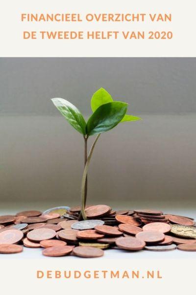Financieel overzicht van de tweede helft van 2020 #vermogen #sparen #geld #DeBudgetman