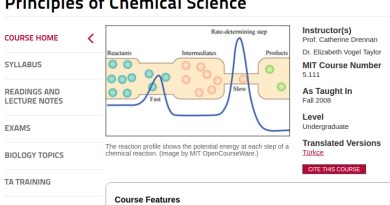 Principles of Chemical Science Video Lectures From MIT