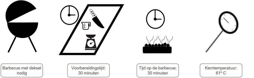 Iconen Varkenshaas met pesto en spek op de barbecue