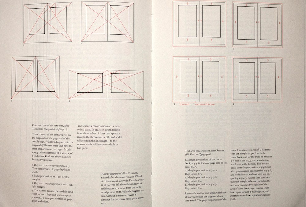 eBook design : ma quête d'identité
