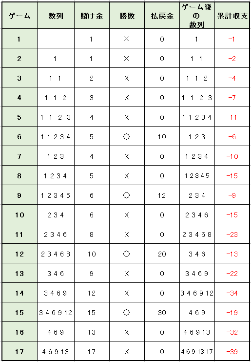 40776aaeb25aa8e5d115302f750fb277 - 2in1法の特徴や使用方法を解説。メリットとデメリットを知って「2in1法」で勝つ確率を上げよう!