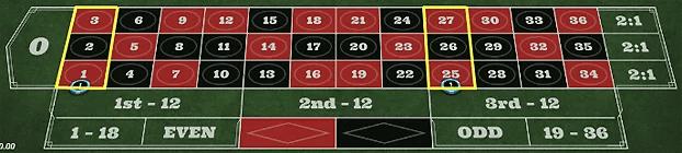 8b9cc7ab1deaa7bb413f2455415fd463 - ベラジョンカジノで遊べる全種類のルーレットを紹介。最低・最高ベット額が分かるテーブルリミットのまとめ