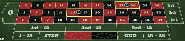 f17a9d313f325ac6c30e232126f50edc - ベラジョンカジノのルーレットで勝てない人必見!ルーレットの基本ルール、遊び方を紹介