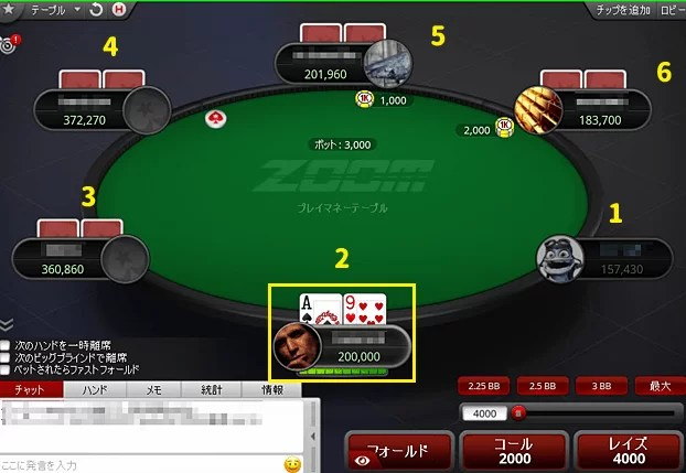 ed74ea8a7dbba1d80bda57cd6a1d53a6 - オンラインカジノで大人気ポーカー・テキサスホールデムの攻略法を紹介!ポーカーのルール、用語も丁寧に解説します