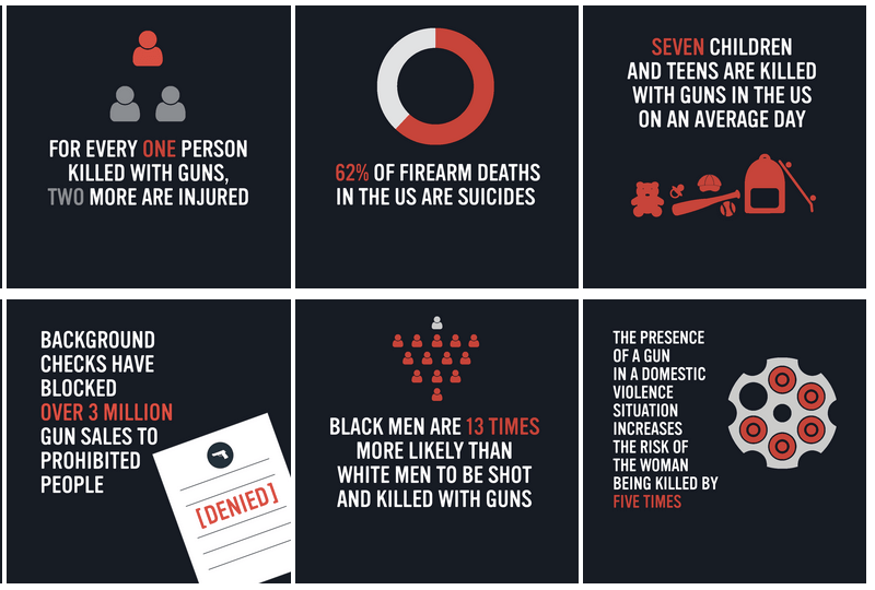 Graphic about gun deaths