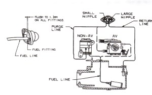 I Need A Gas Line Diagram For Craftsman Chainsaw 16