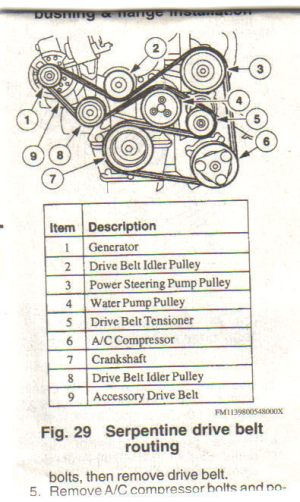 I Need A Digram For The Serpentine Belt On A Ford Escort Zx2 | DIY Forums