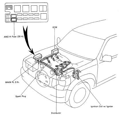 1997 Toyota 4runner Fuse Diagram