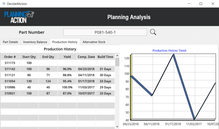 Planning analysis screenshot