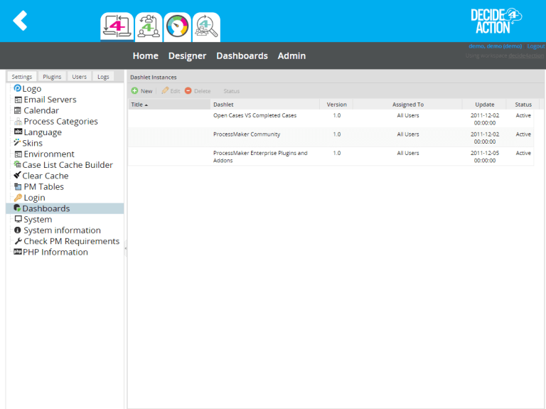 Compliance4Action dashboard screenshot