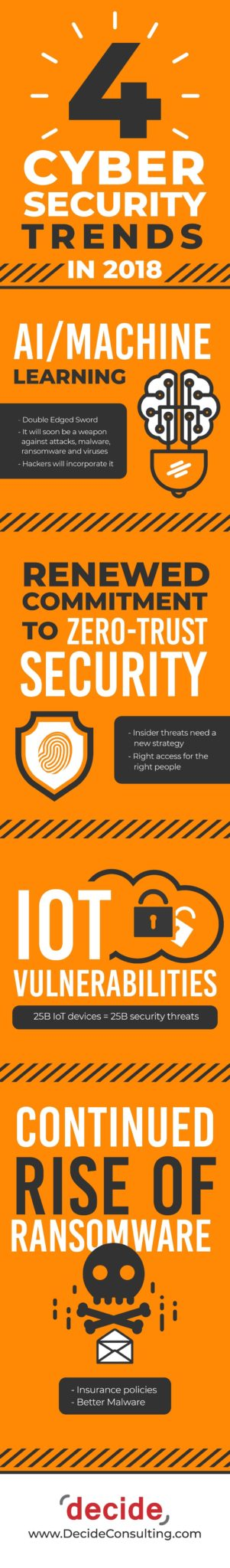 Security Audit Software