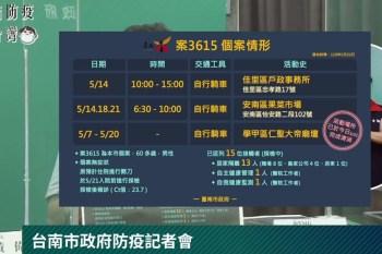 5/22台南本土確診案例3615足跡公布,相關場所台南市政府已於5/22消毒完畢!