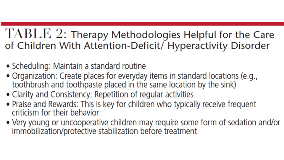 A proper plan of action for treating attention deficit hyperactivity disorder