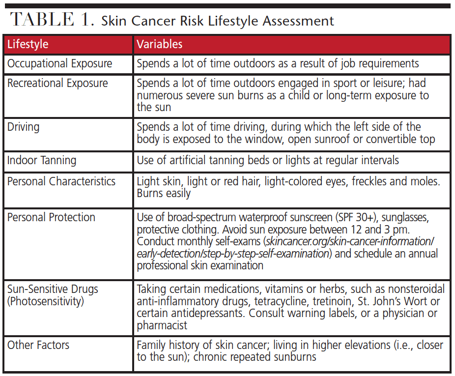 in the abcde guide to identifying skin cancer the b stands for