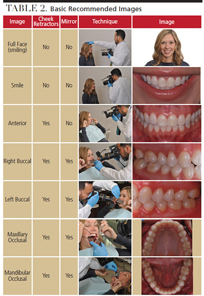 Images for dental photograpjy