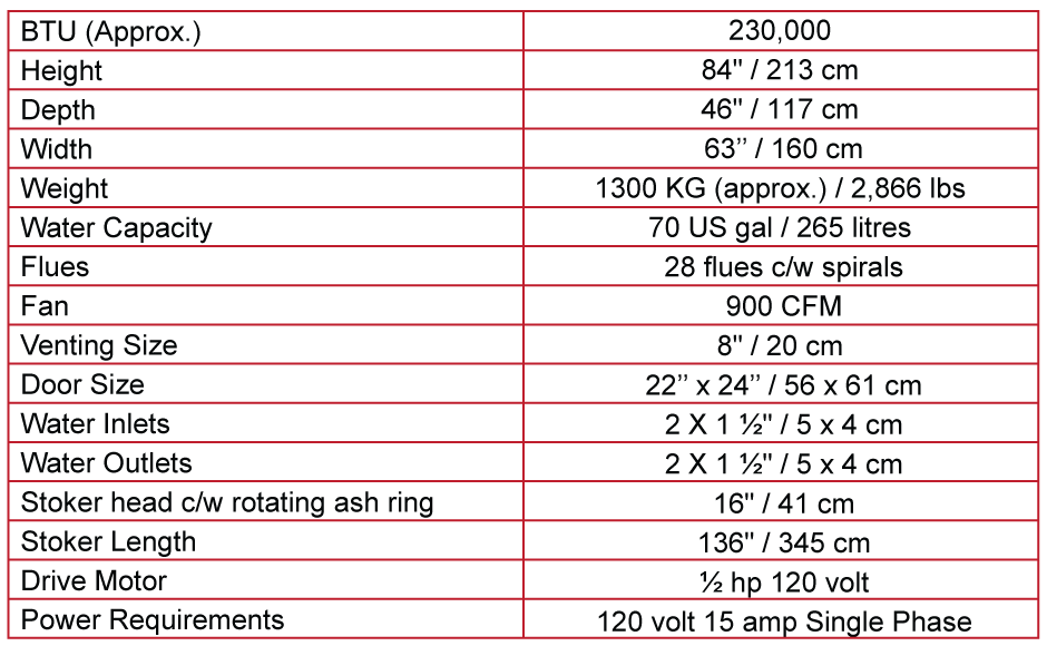 Titan 1 Boiler Specifications Table