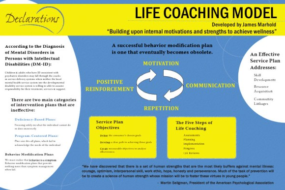 Life Coaching Model   Declarations Inc.