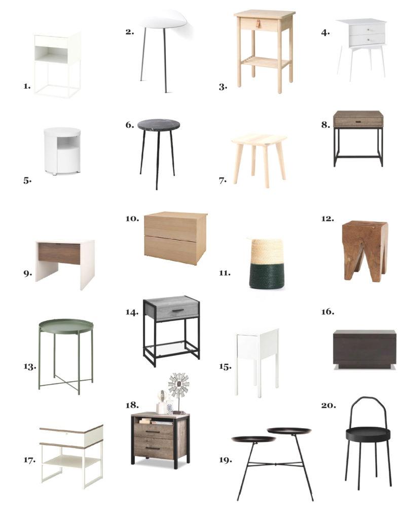 Top 20 Tables De Chevet Minimales De Style Scandinave Idees Deco
