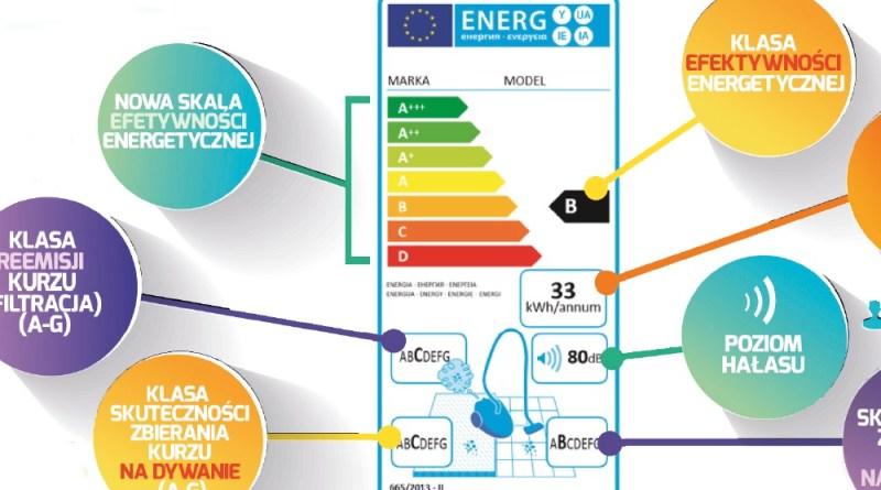 regulacje UE w sprawie mocy i klasyfikacji energetycznej odkurzaczy