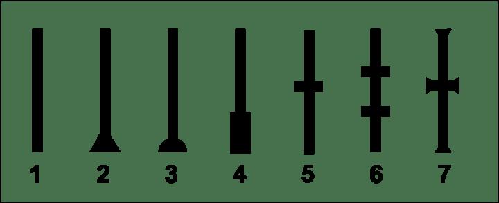 Les différentes types d'archères