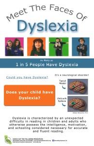 Faces of Dyslexia 11x17 Faces of Dyslexia 8x11