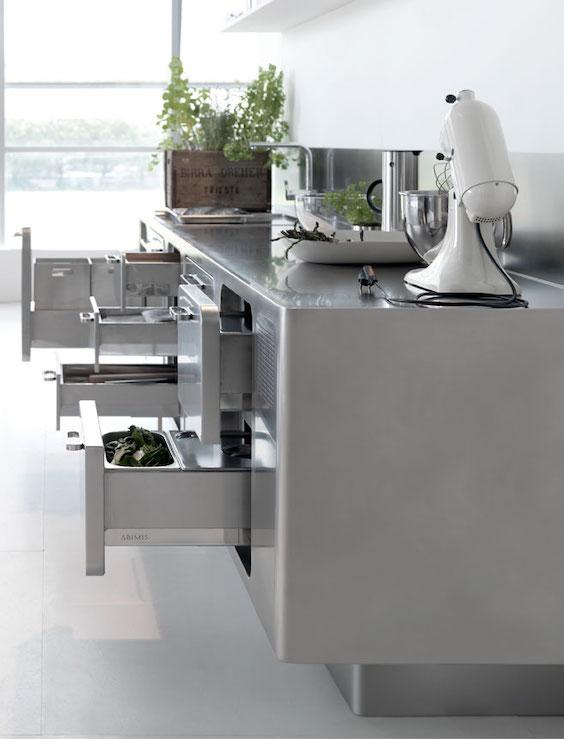 decoralinks | electrodomesticos en cocina Abimis de estilo industrial
