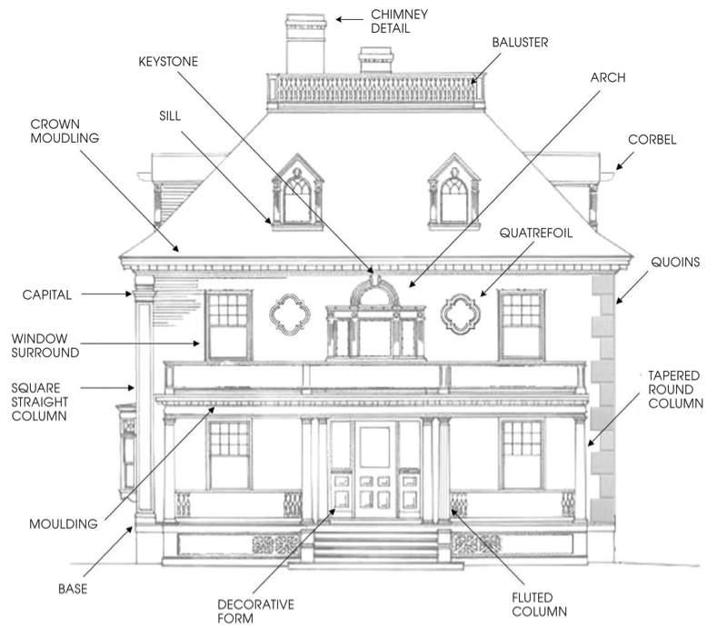 Architectual accents