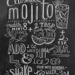 Summer Chalkboard Art 125