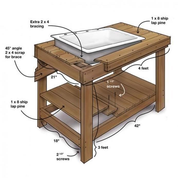 Outdoor Garden Potting Bench Design Ideas 19