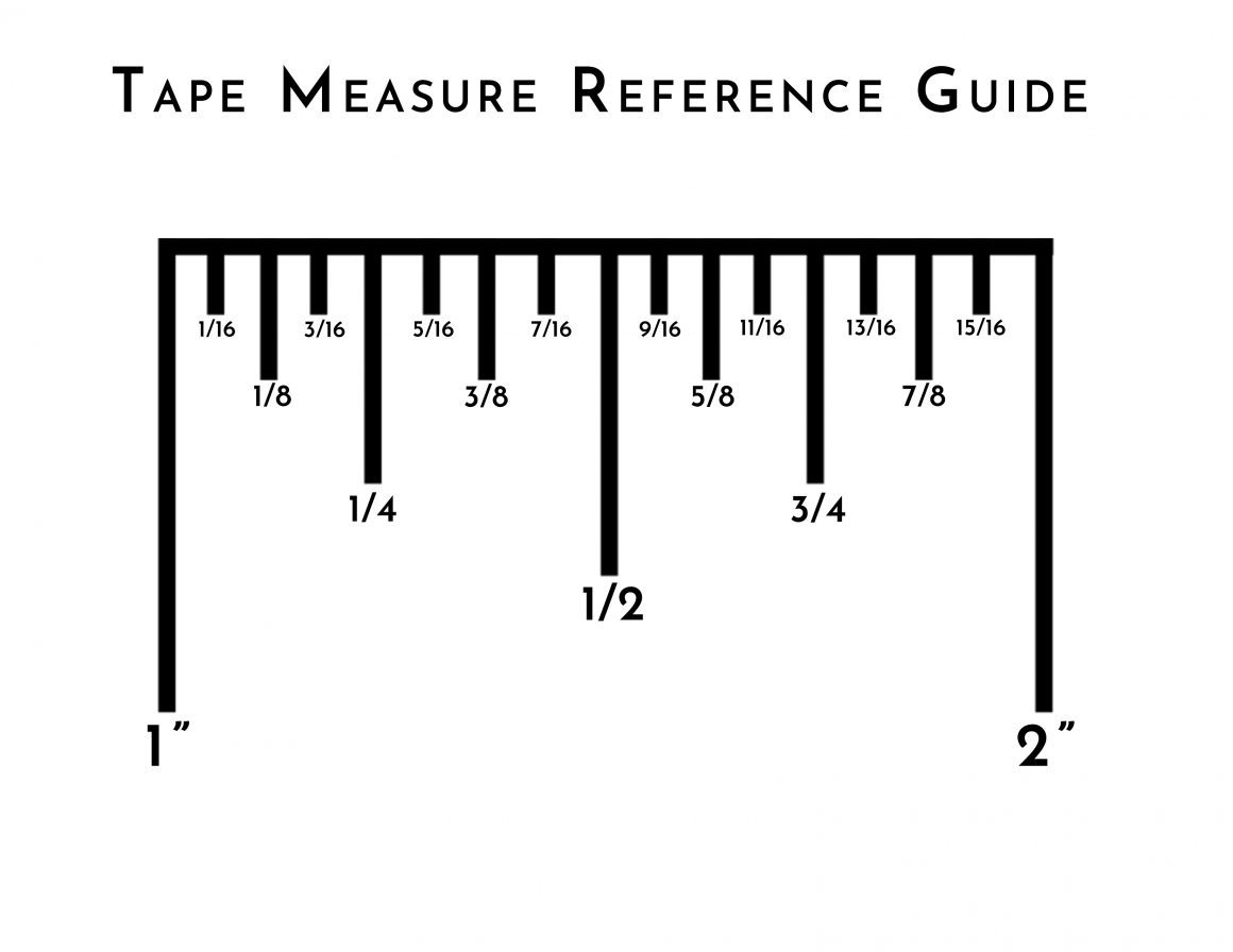 How To Read A Tape Measure Free Printable