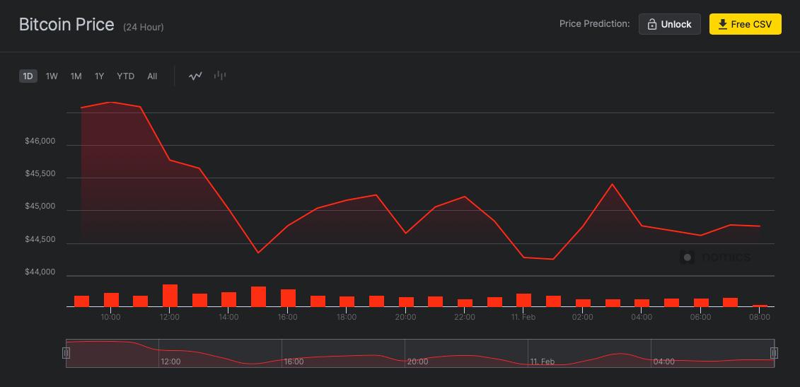 nomics-price-chart