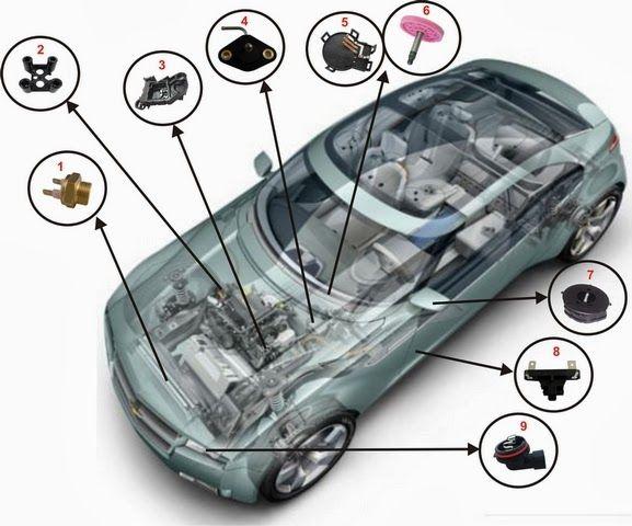 Cursos gratis de mecanica automotriz