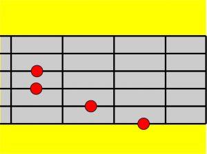 kunci gitar Bm